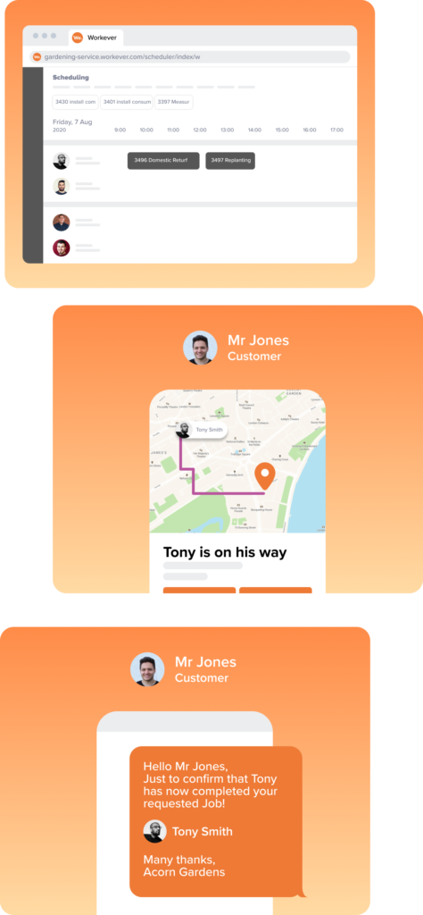 Graphics showing the job scheduling and customer messaging systems within workever