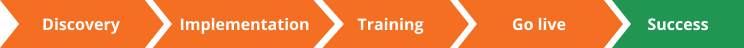 Training Workever
